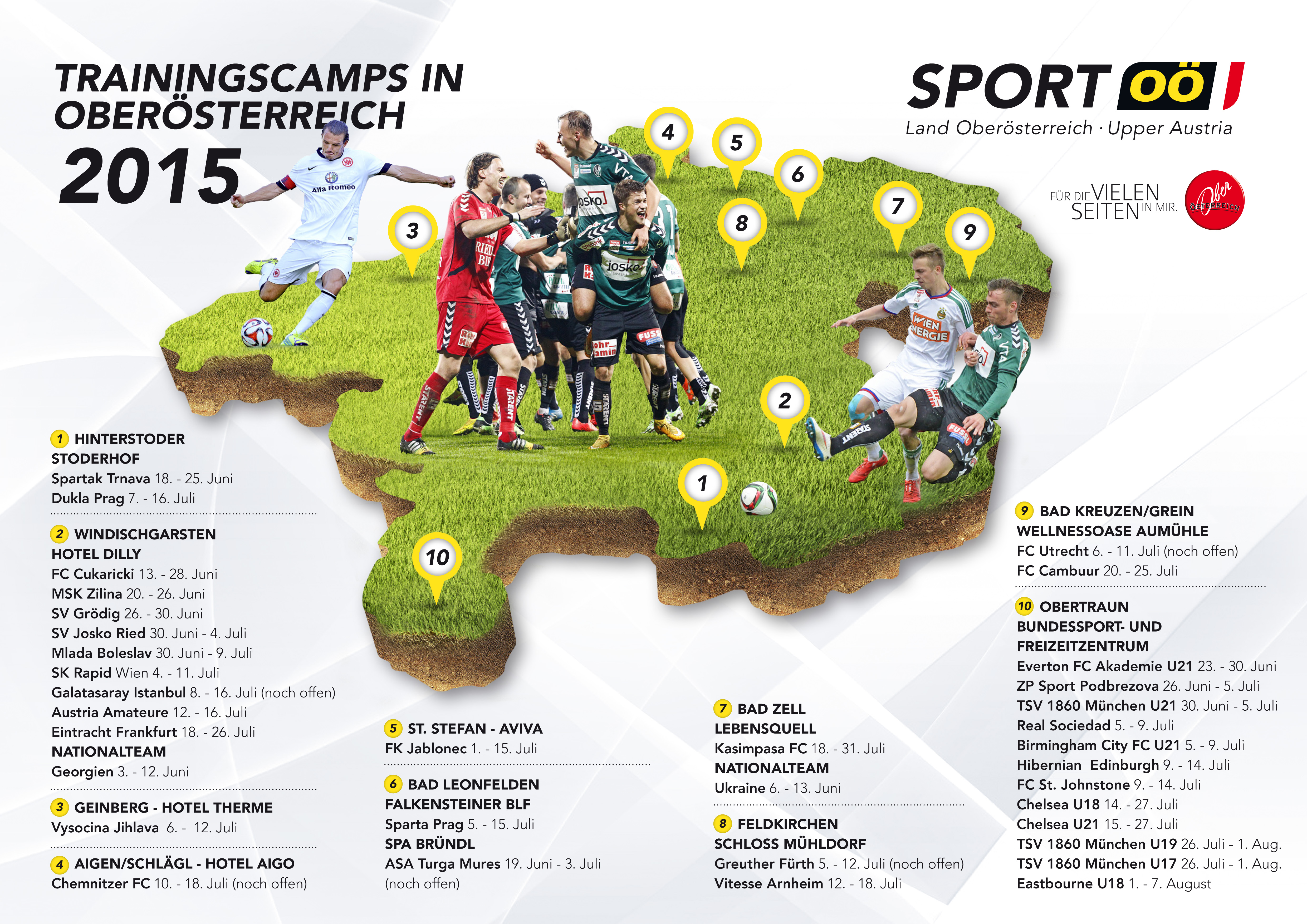 Fussball Trainingscamps in Oberösterreich 2015