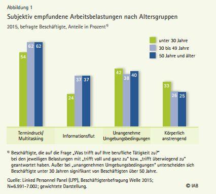 Betriebe mit einer mitarbeiterorientierten Personalpolitik haben engagiertere Mitarbeiter (Grafik: IAB)