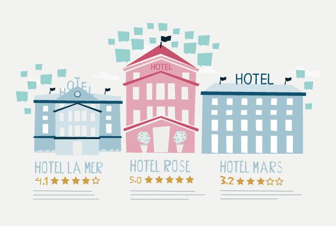 Lassen Sie Ihre Gäste Werbung für Ihr Hotel machen – bei Google - Customer Alliance macht mit neuer Schnittstelle den Weg frei
